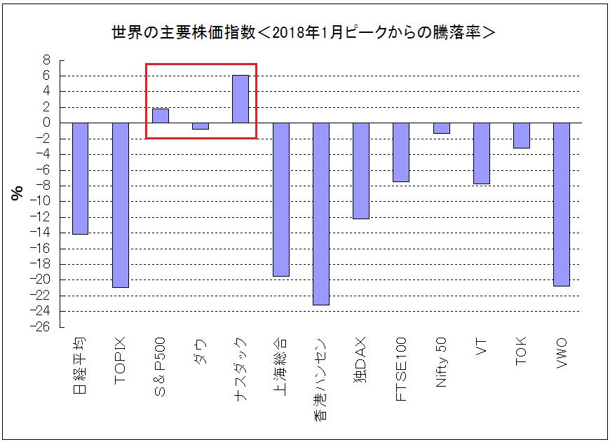f:id:yukimatu-tousi:20190903202805p:plain