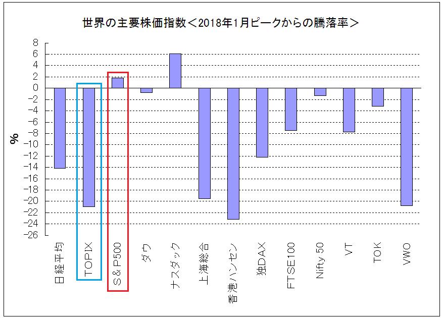f:id:yukimatu-tousi:20190903214718p:plain