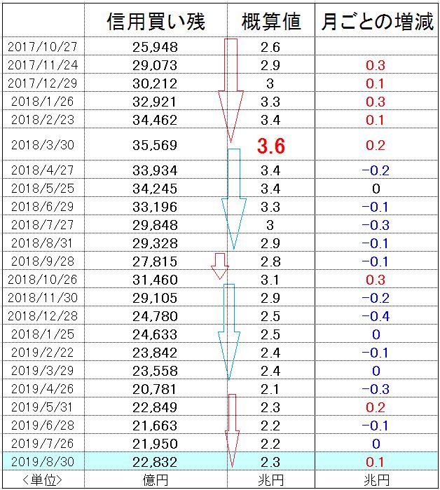 f:id:yukimatu-tousi:20190906101200p:plain