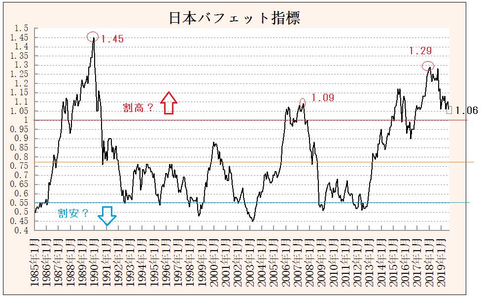 f:id:yukimatu-tousi:20190906202934p:plain
