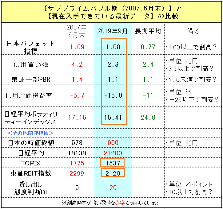 f:id:yukimatu-tousi:20190906203244p:plain