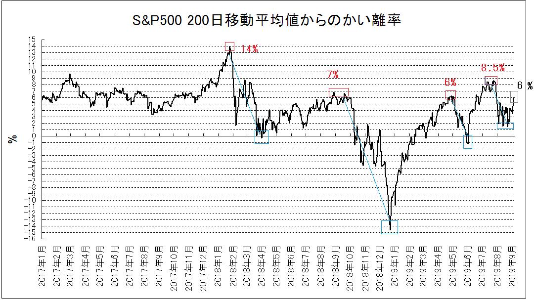 f:id:yukimatu-tousi:20190908165549p:plain