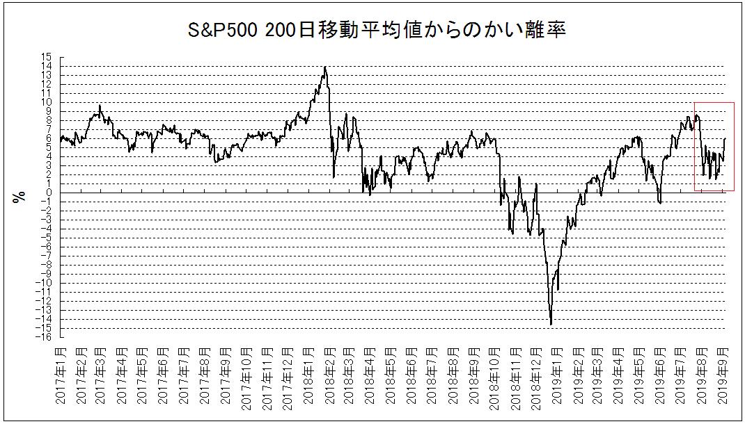 f:id:yukimatu-tousi:20190908165710p:plain