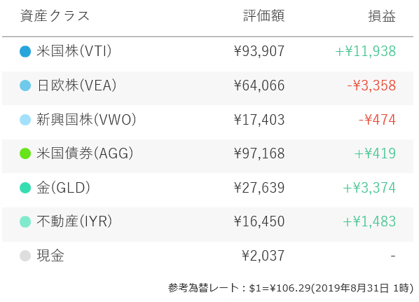 f:id:yukimatu-tousi:20190909162438p:plain