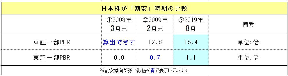 f:id:yukimatu-tousi:20190911093225p:plain