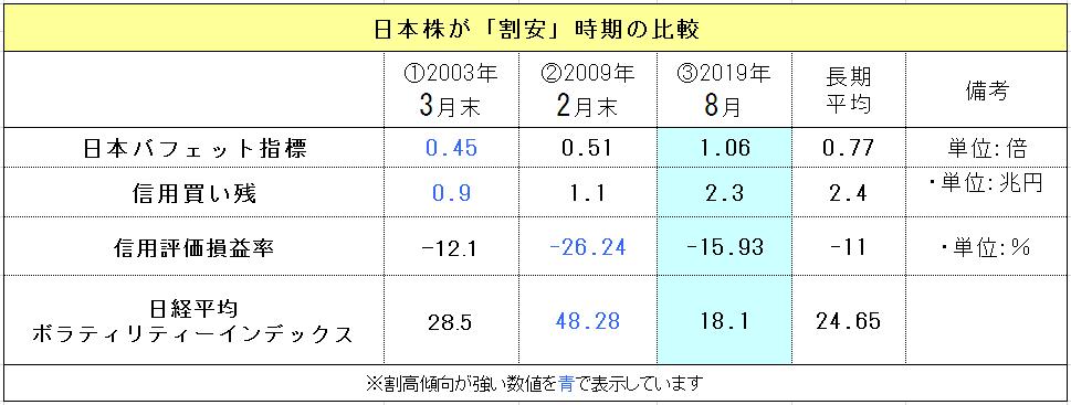 f:id:yukimatu-tousi:20190911100014p:plain