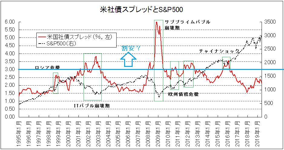 f:id:yukimatu-tousi:20190912173603p:plain