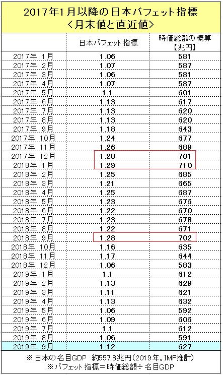 f:id:yukimatu-tousi:20190913214234p:plain