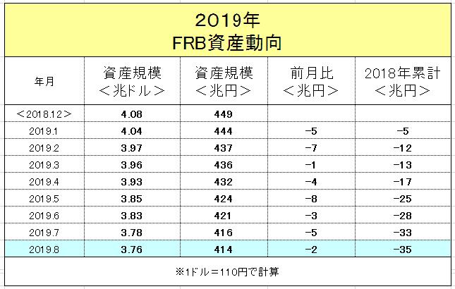 f:id:yukimatu-tousi:20190916173103p:plain