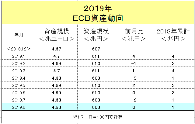 f:id:yukimatu-tousi:20190916173258p:plain