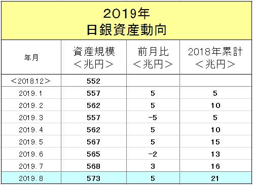 f:id:yukimatu-tousi:20190916173504p:plain