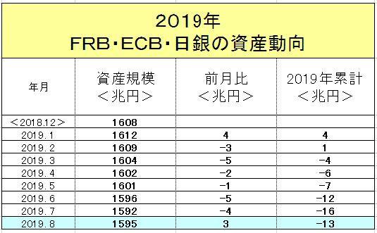 f:id:yukimatu-tousi:20190916173703p:plain