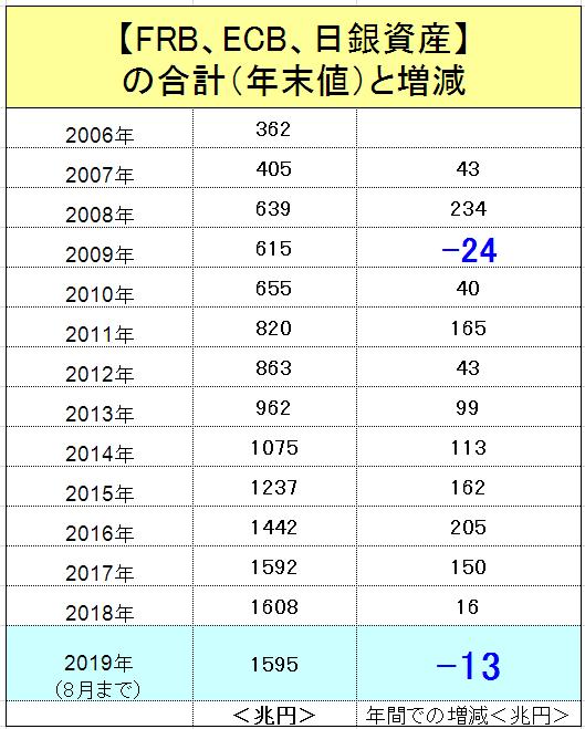 f:id:yukimatu-tousi:20190916173859p:plain