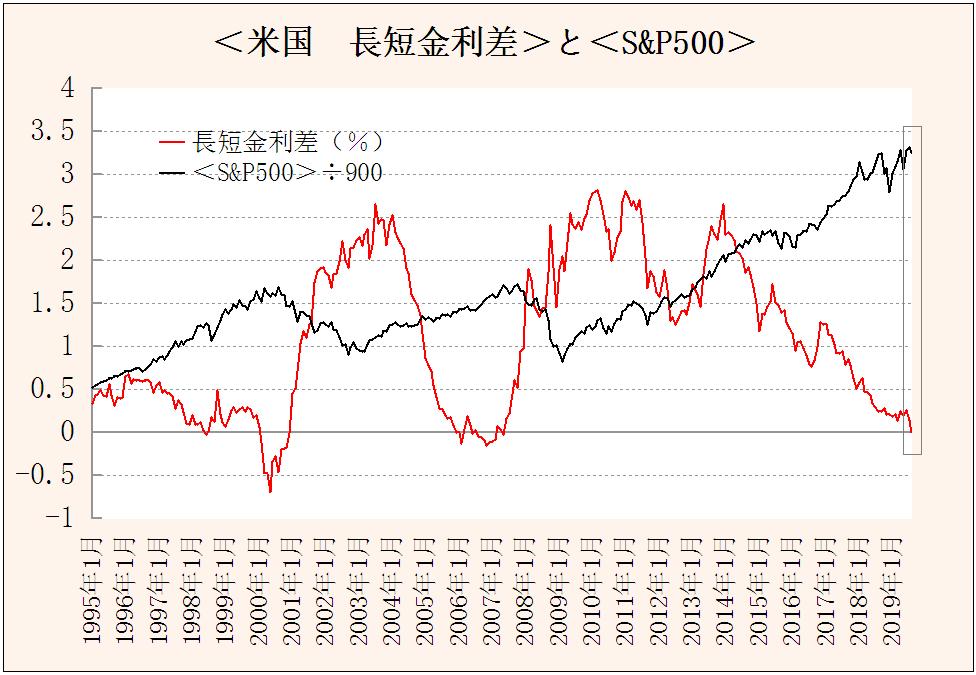 f:id:yukimatu-tousi:20190917105254p:plain