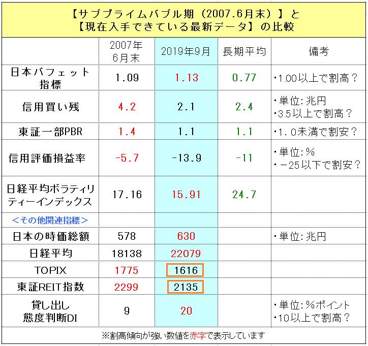 f:id:yukimatu-tousi:20190920222714p:plain