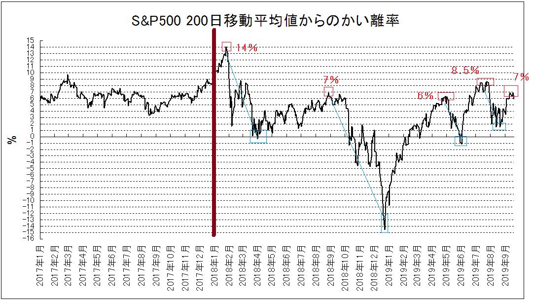f:id:yukimatu-tousi:20190922152416p:plain