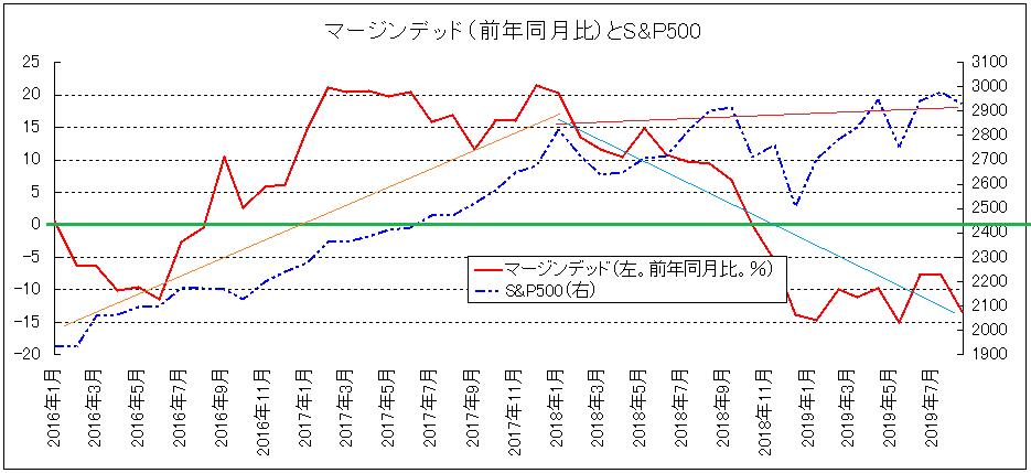 f:id:yukimatu-tousi:20190924125249p:plain