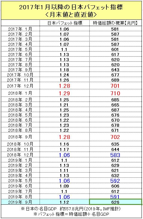 f:id:yukimatu-tousi:20190927215510p:plain