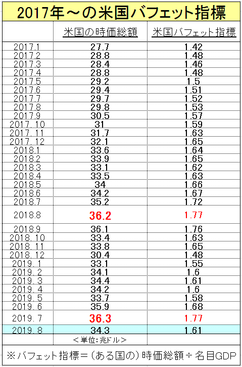 f:id:yukimatu-tousi:20190928171027p:plain