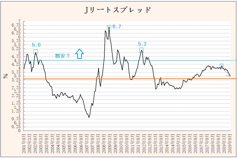 f:id:yukimatu-tousi:20191001111621p:plain