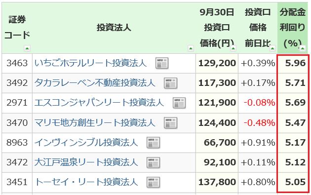 f:id:yukimatu-tousi:20191001111912p:plain