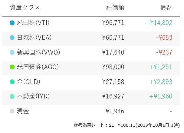 f:id:yukimatu-tousi:20191003090121p:plain