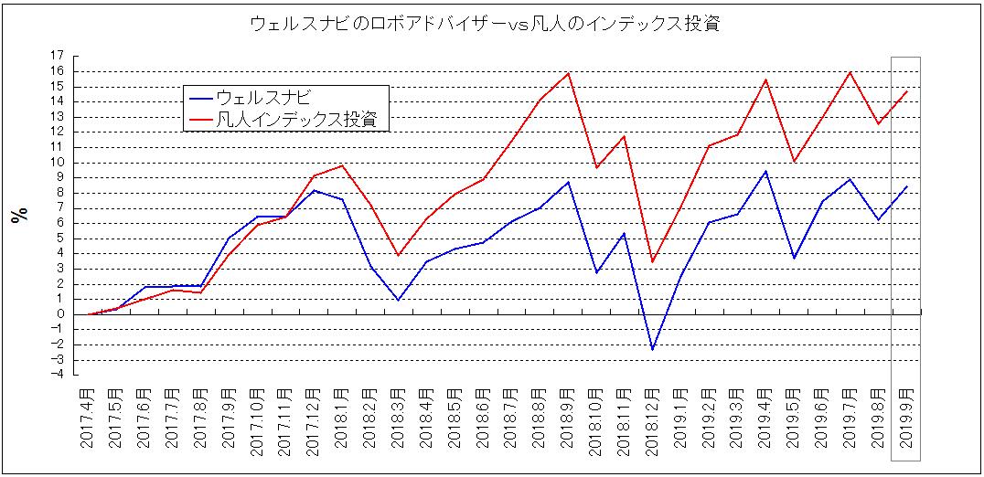 f:id:yukimatu-tousi:20191003092140p:plain