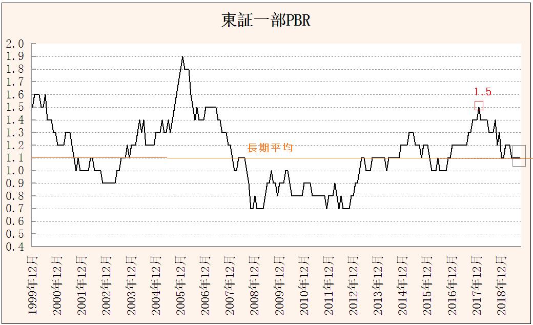 f:id:yukimatu-tousi:20191004091119p:plain