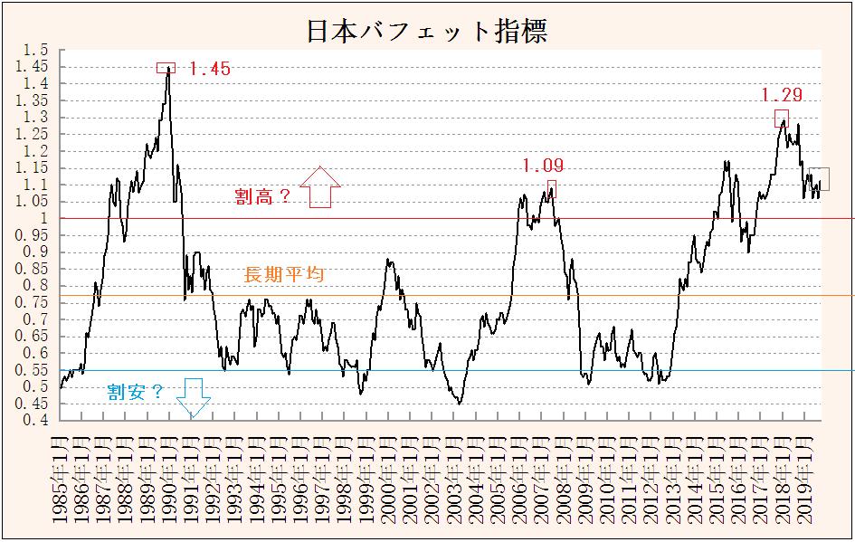 f:id:yukimatu-tousi:20191004214520p:plain