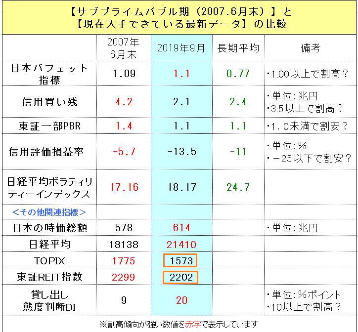 f:id:yukimatu-tousi:20191004215006p:plain