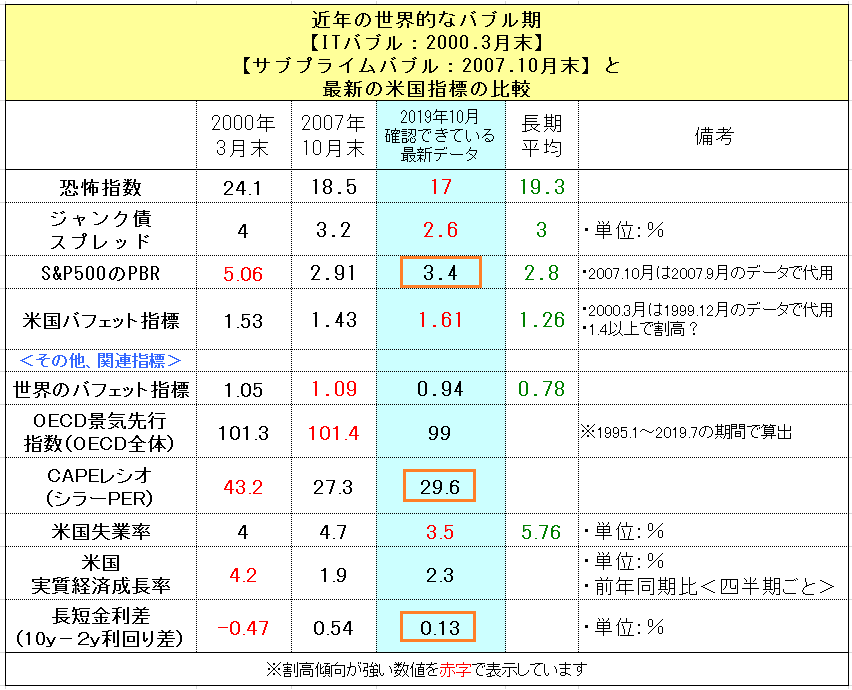 f:id:yukimatu-tousi:20191005202939p:plain