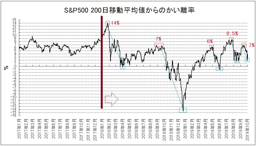 f:id:yukimatu-tousi:20191005220700p:plain