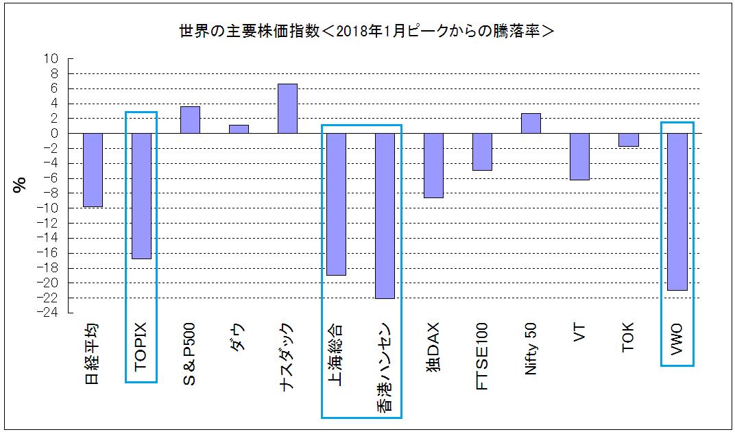 f:id:yukimatu-tousi:20191008223507p:plain