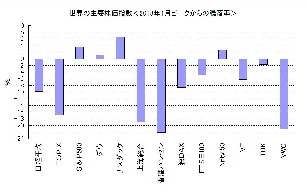 f:id:yukimatu-tousi:20191008223535p:plain