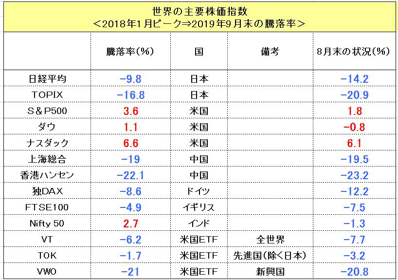 f:id:yukimatu-tousi:20191008223825p:plain
