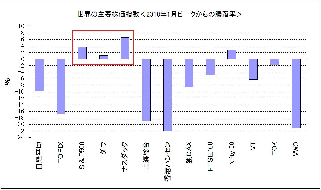 f:id:yukimatu-tousi:20191008224011p:plain