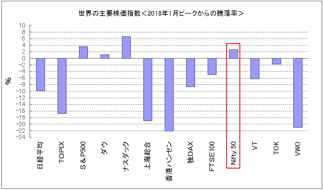 f:id:yukimatu-tousi:20191008224102p:plain