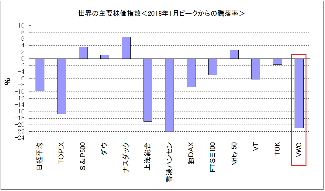 f:id:yukimatu-tousi:20191008224657p:plain