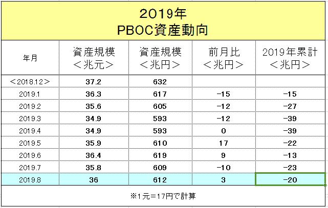 f:id:yukimatu-tousi:20191013163334p:plain