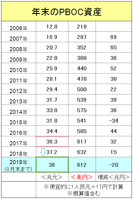f:id:yukimatu-tousi:20191013163640p:plain