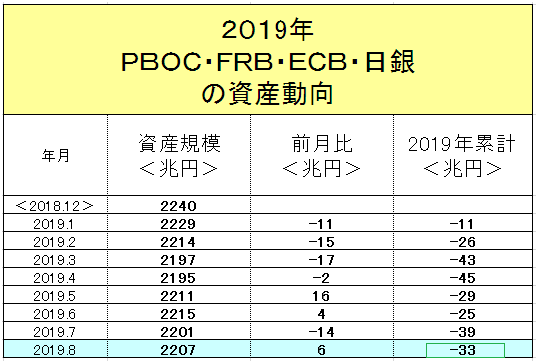 f:id:yukimatu-tousi:20191013163954p:plain