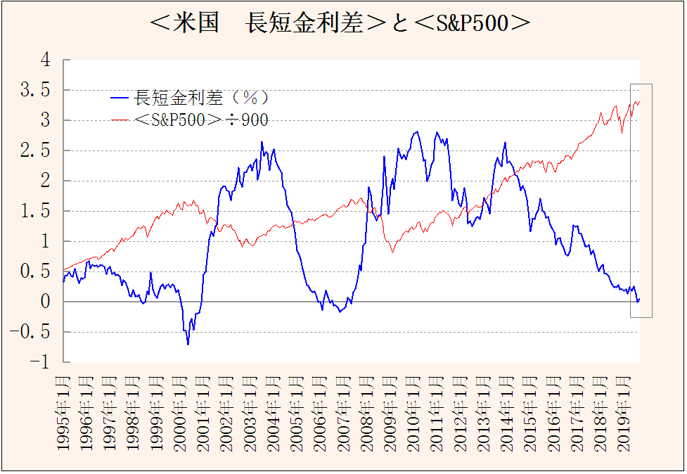 f:id:yukimatu-tousi:20191017145221p:plain
