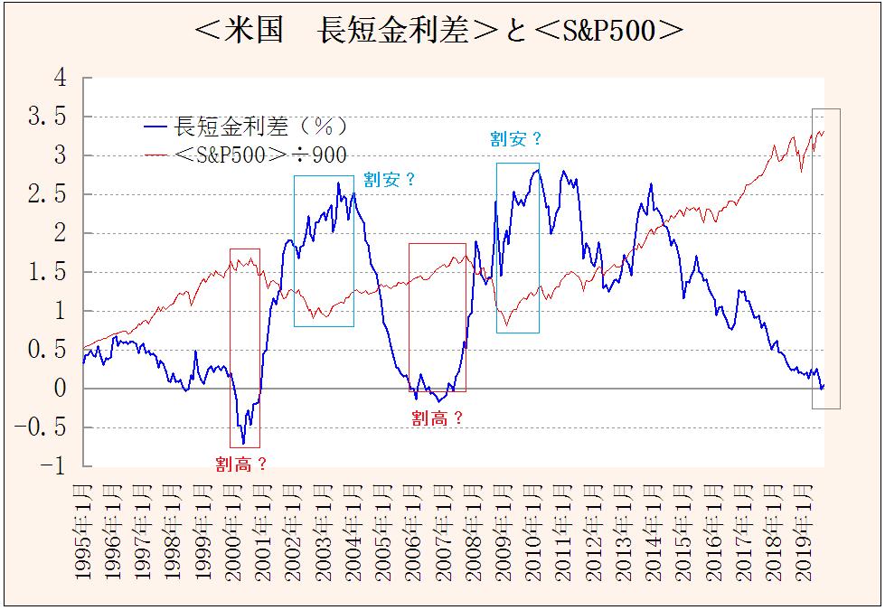 f:id:yukimatu-tousi:20191017145439p:plain