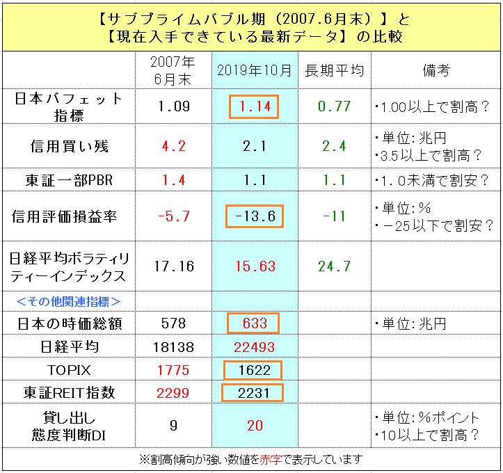 f:id:yukimatu-tousi:20191018232151p:plain