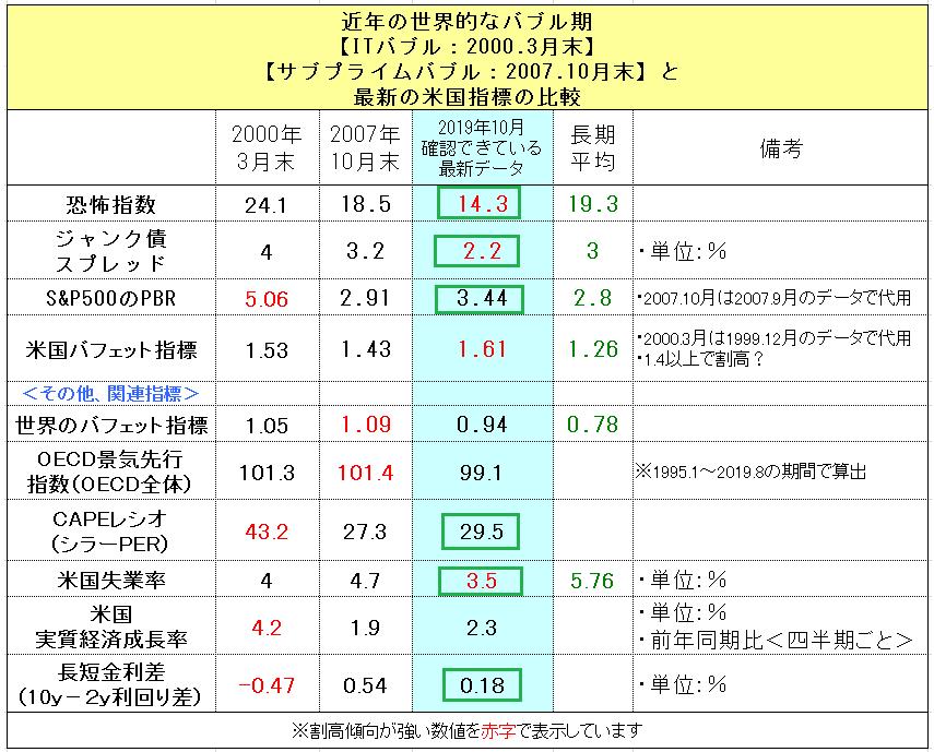 f:id:yukimatu-tousi:20191019153535p:plain