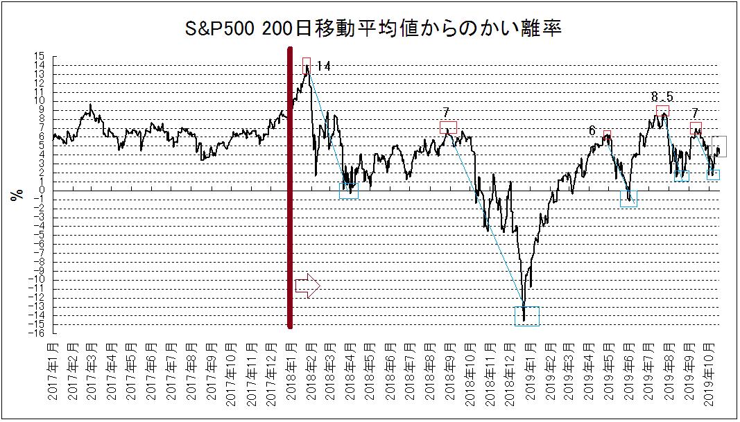 f:id:yukimatu-tousi:20191020165914p:plain