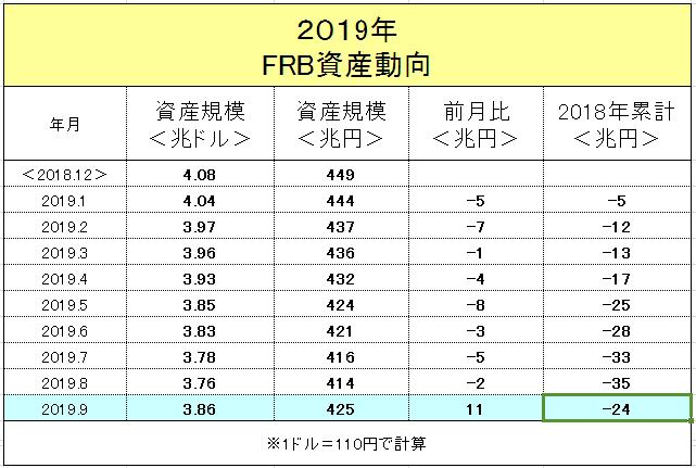 f:id:yukimatu-tousi:20191020172129p:plain