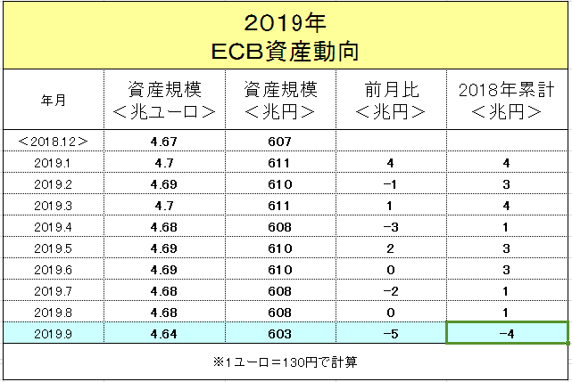 f:id:yukimatu-tousi:20191020172306p:plain