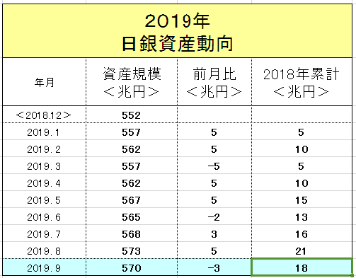 f:id:yukimatu-tousi:20191020172624p:plain