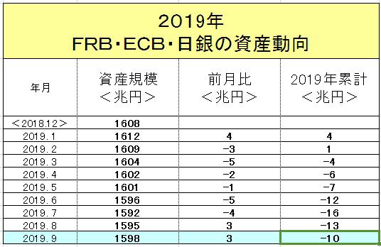 f:id:yukimatu-tousi:20191020172755p:plain